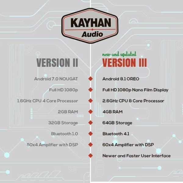 SatNav for FORD Falcon FG MKII | 8″ inch VERSION III